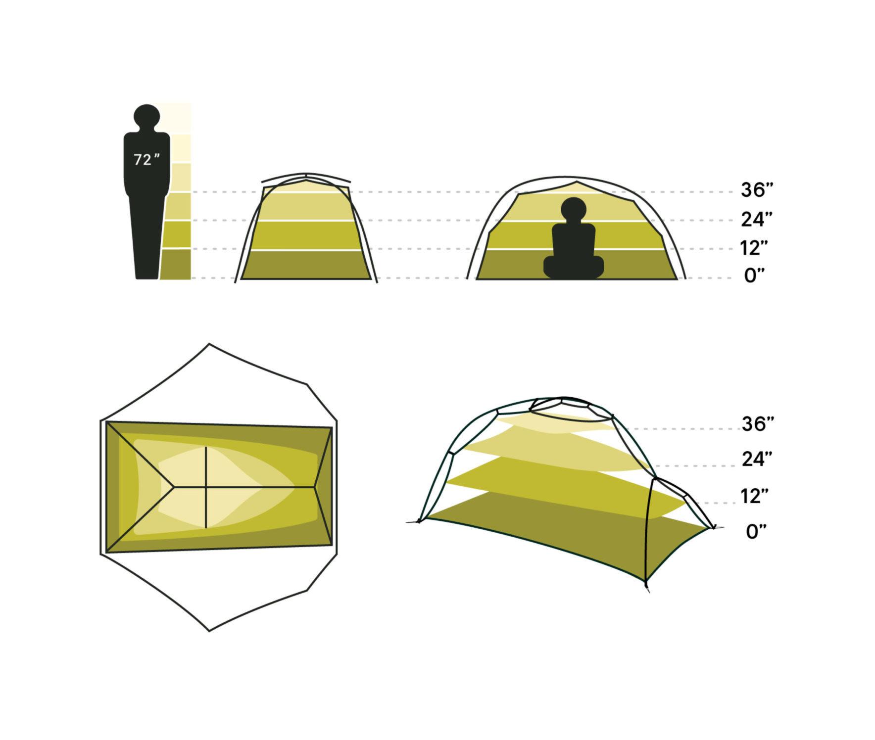 Nemo 2020ライン< Firefly 2 Person Tent >1